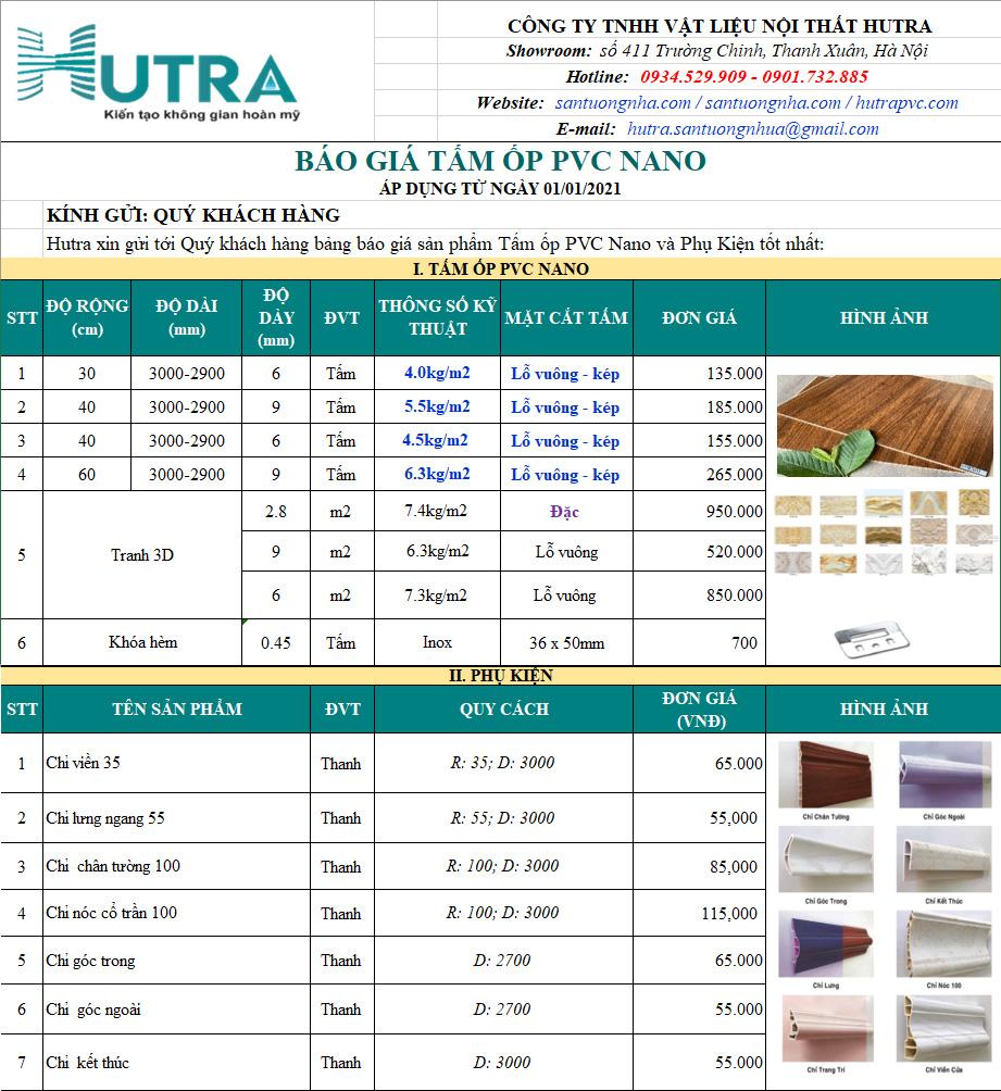 Bảng báo giá tấm ốp tường PVC Nano