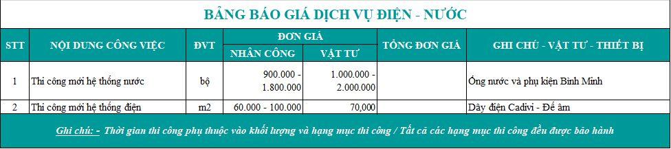 Bảng báo giá thi công cải tạo điện nước